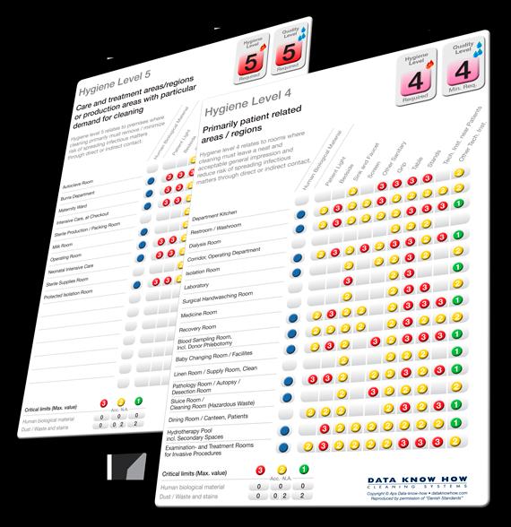 dataknowhow-om-rengoeringssystemet-hygiejnekontrol